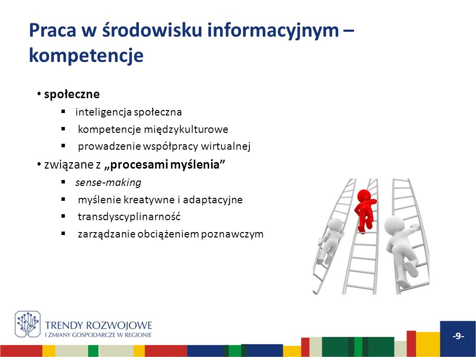 Praca w środowisku informacyjnym – kompetencje