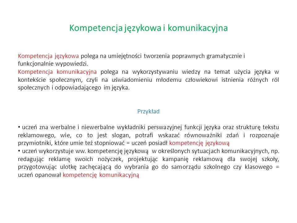 Kompetencja językowa i komunikacyjna