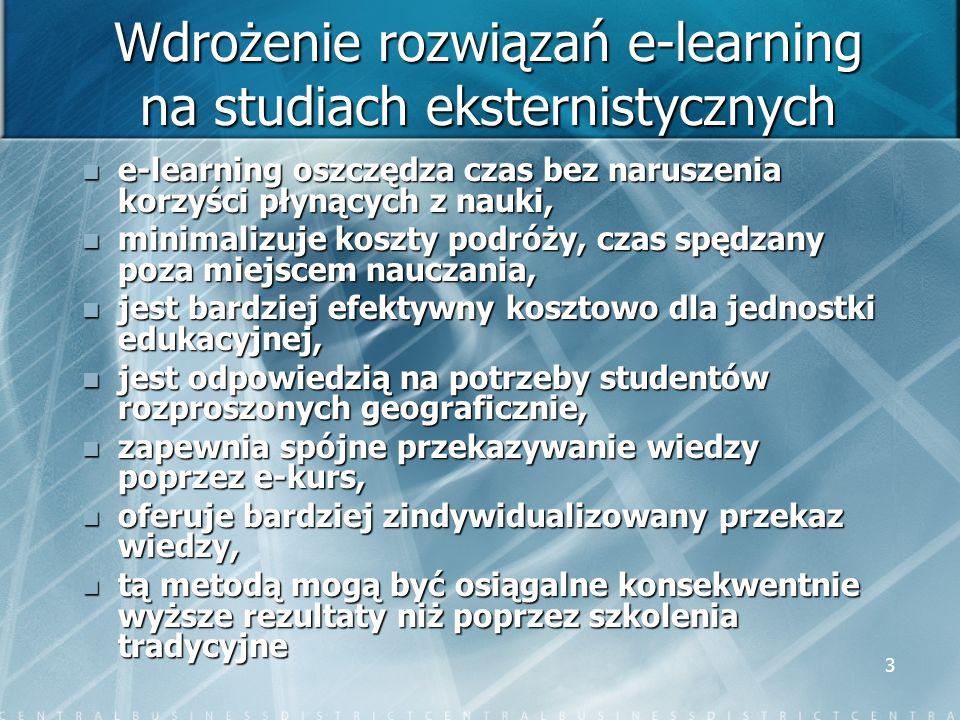 Wdrożenie rozwiązań e-learning na studiach eksternistycznych