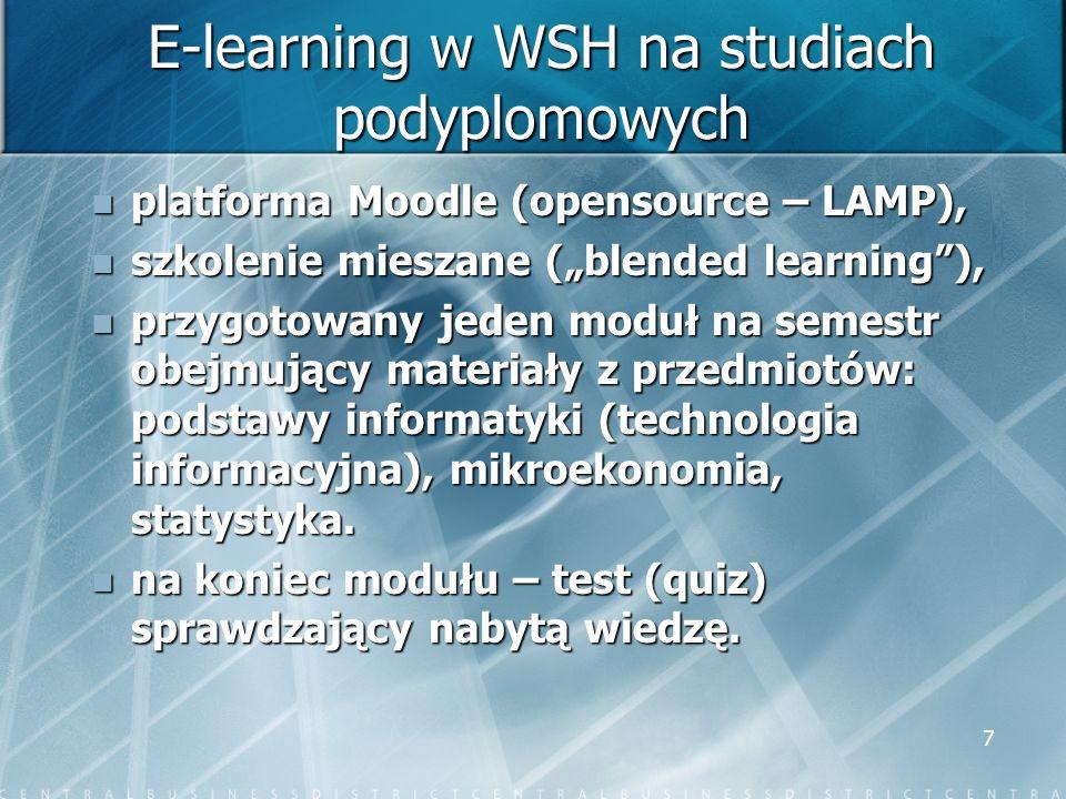 E-learning w WSH na studiach podyplomowych