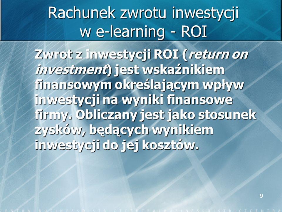 Rachunek zwrotu inwestycji w e-learning - ROI
