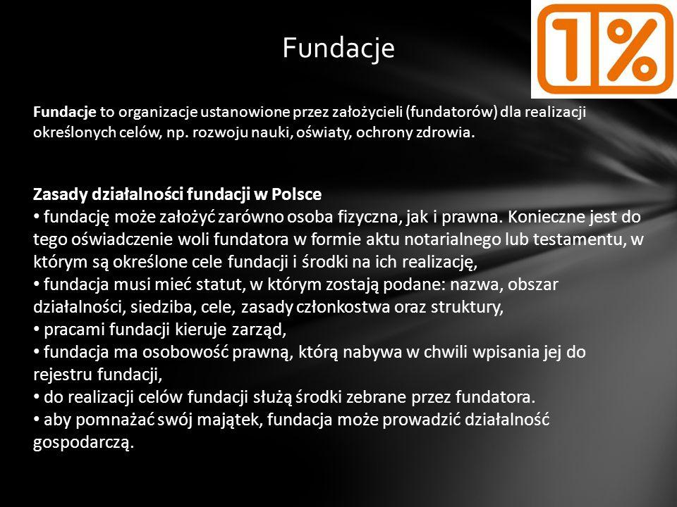Fundacje Zasady działalności fundacji w Polsce
