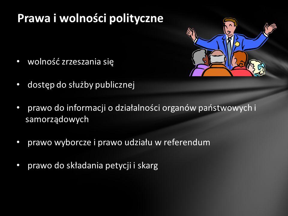 Prawa i wolności polityczne
