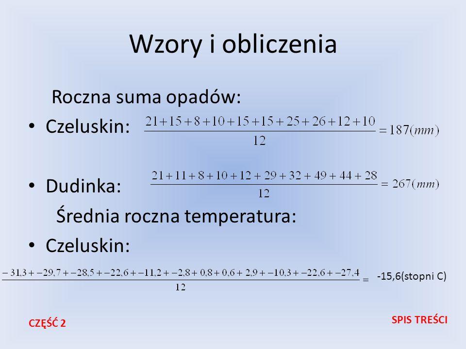 Wzory i obliczenia Roczna suma opadów: Czeluskin: Dudinka: