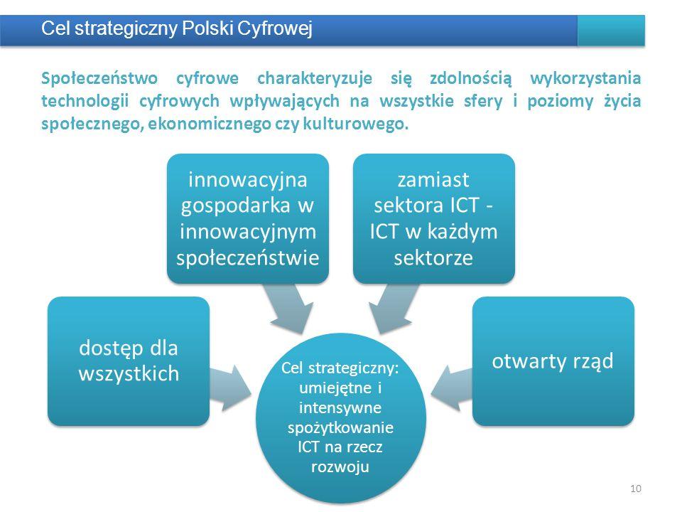 innowacyjna gospodarka w innowacyjnym społeczeństwie