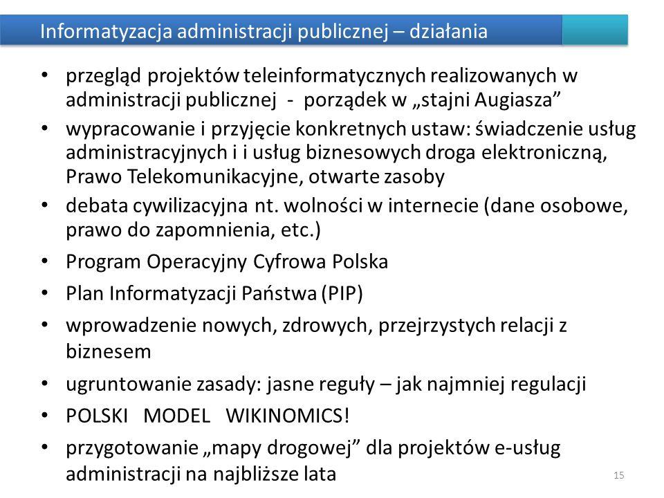 Informatyzacja administracji publicznej – działania