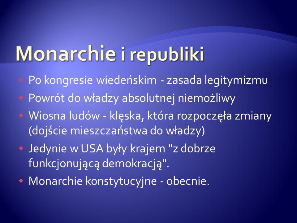 Monarchie i republiki Po kongresie wiedeńskim - zasada legitymizmu