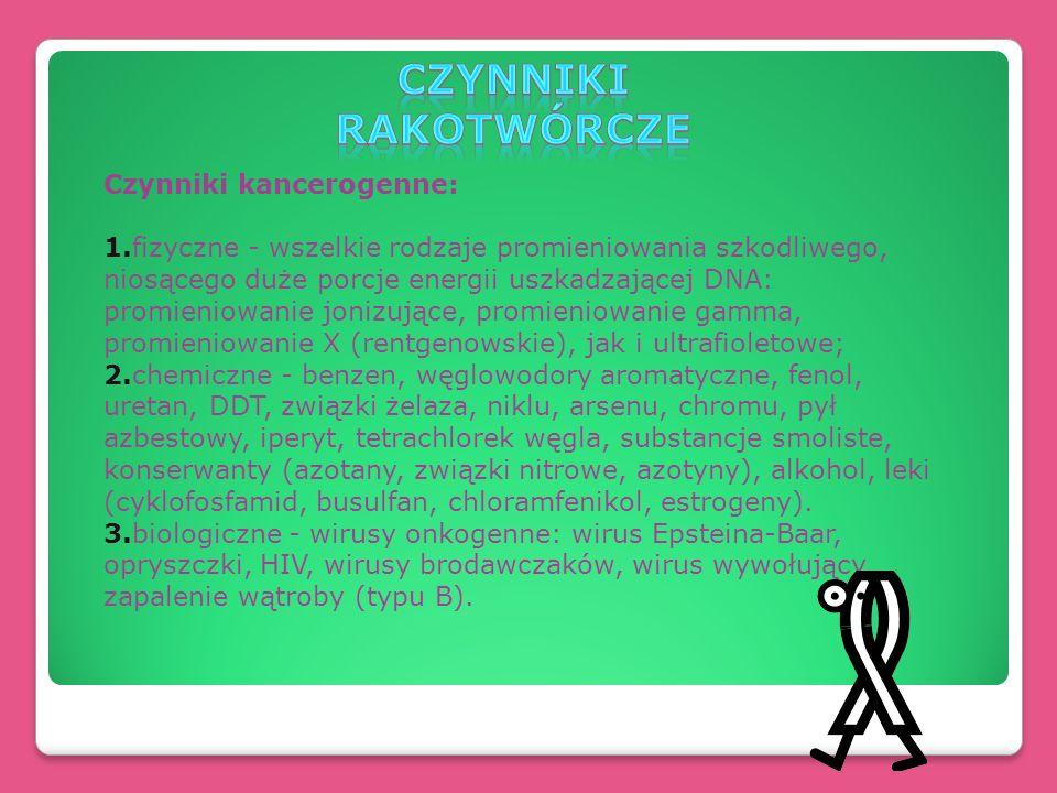 Czynniki rakotwórcze Czynniki kancerogenne: