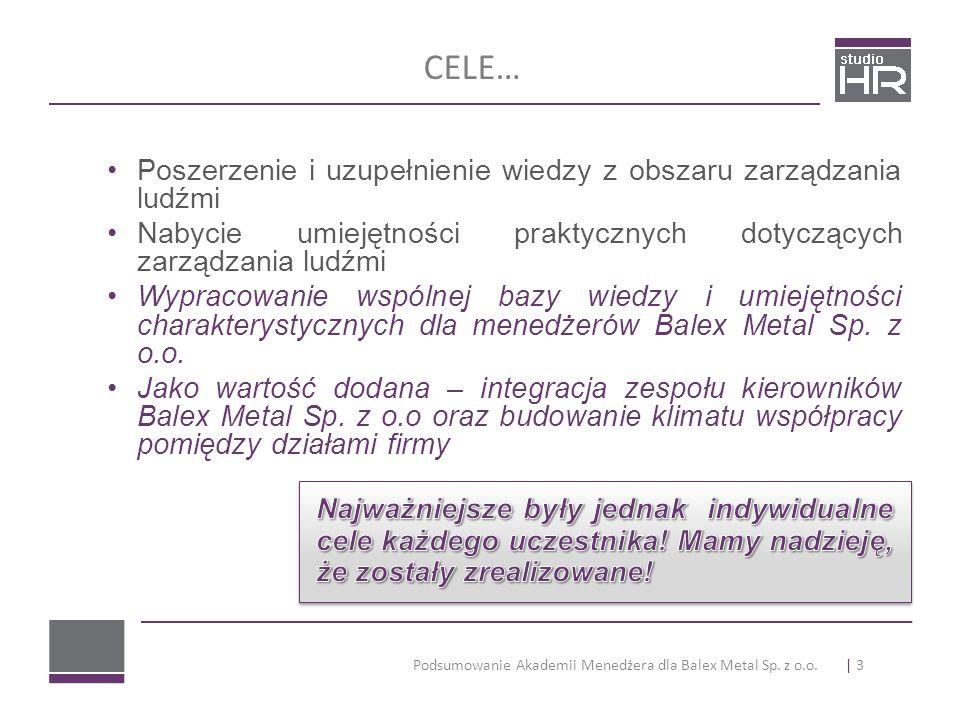 CELE… Poszerzenie i uzupełnienie wiedzy z obszaru zarządzania ludźmi