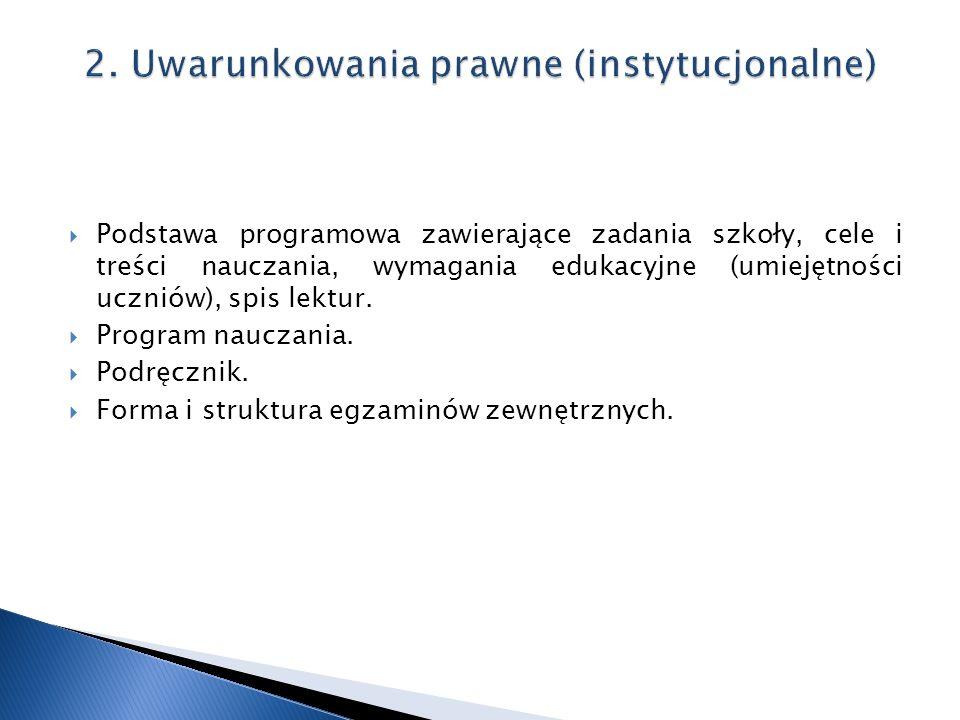 2. Uwarunkowania prawne (instytucjonalne)