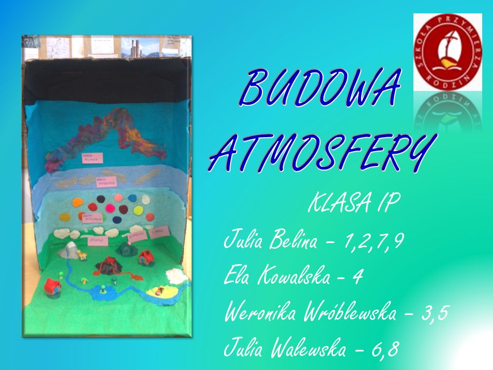 BUDOWA ATMOSFERY KLASA IP Julia Belina – 1,2,7,9 Ela Kowalska - 4
