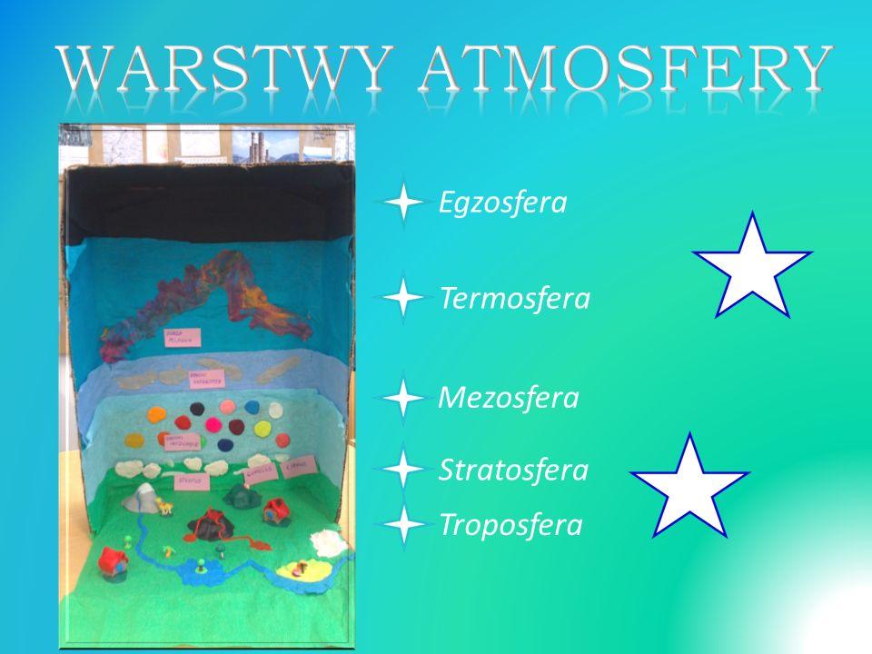 WARSTWY ATMOSFERY Egzosfera Termosfera Mezosfera Stratosfera