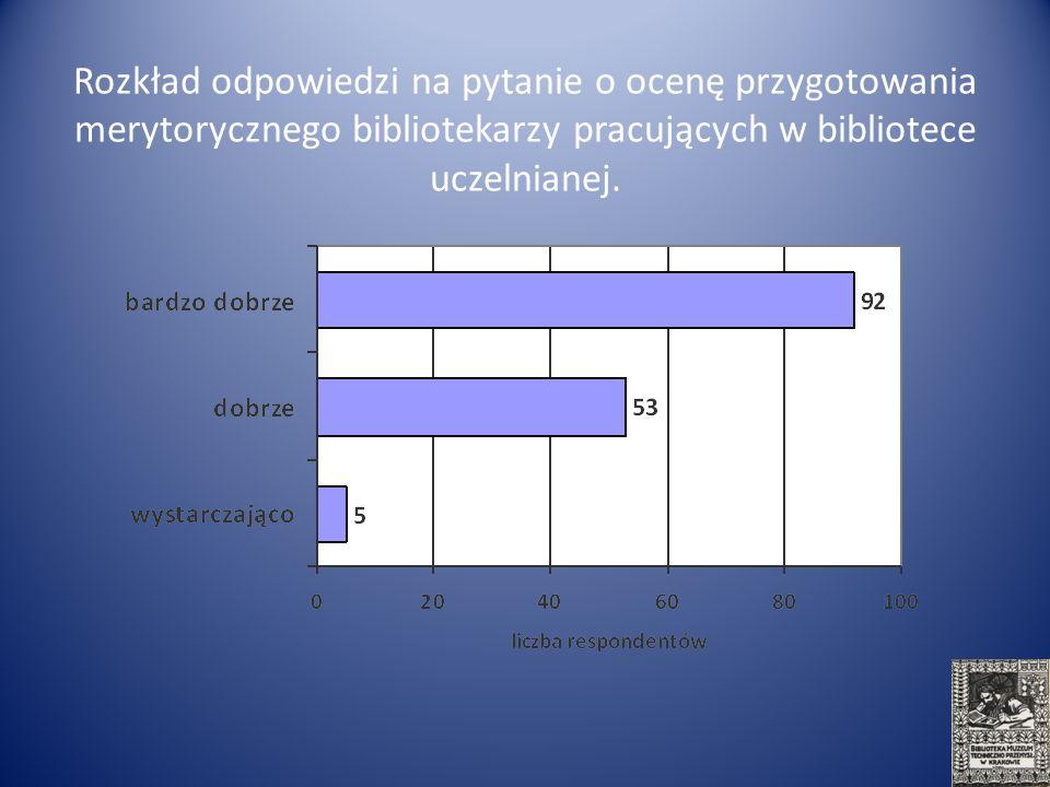 Rozkład odpowiedzi na pytanie o ocenę przygotowania merytorycznego bibliotekarzy pracujących w bibliotece uczelnianej.