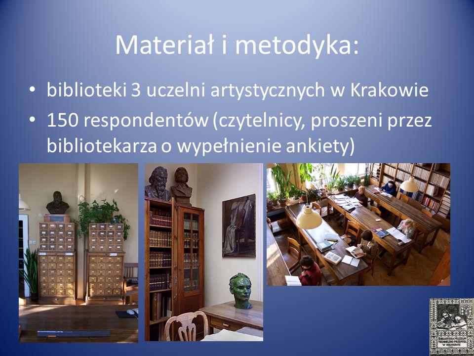 Materiał i metodyka: biblioteki 3 uczelni artystycznych w Krakowie