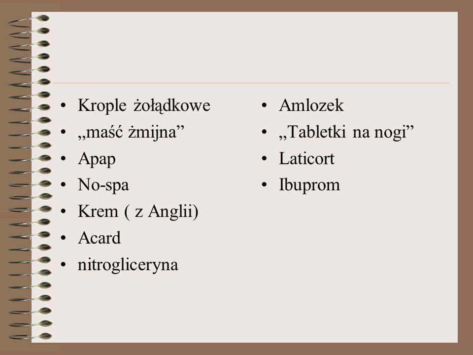 """Krople żołądkowe """"maść żmijna Apap. No-spa. Krem ( z Anglii) Acard. nitrogliceryna. Amlozek."""