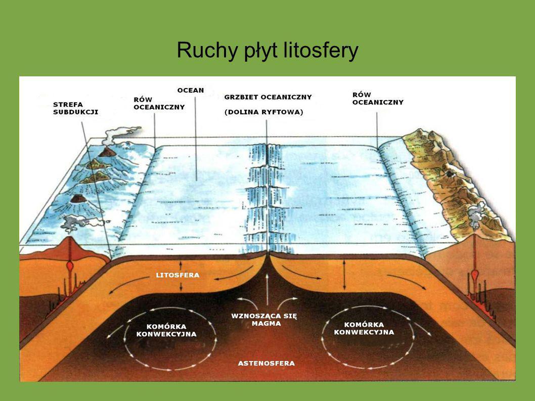 Ruchy płyt litosfery