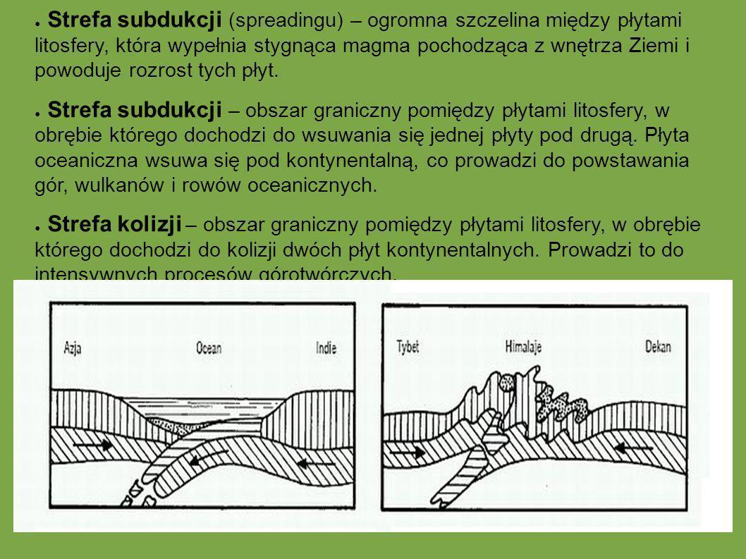 Strefa subdukcji (spreadingu) – ogromna szczelina między płytami litosfery, która wypełnia stygnąca magma pochodząca z wnętrza Ziemi i powoduje rozrost tych płyt.
