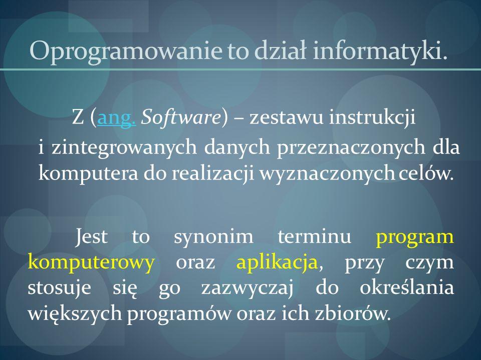 Oprogramowanie to dział informatyki.