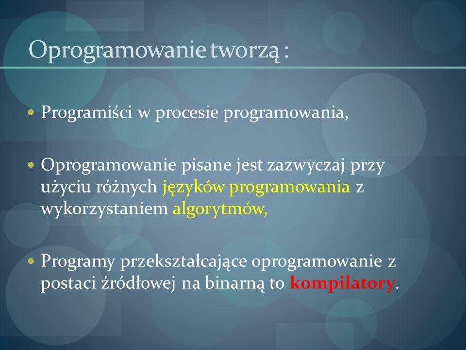 Oprogramowanie tworzą :