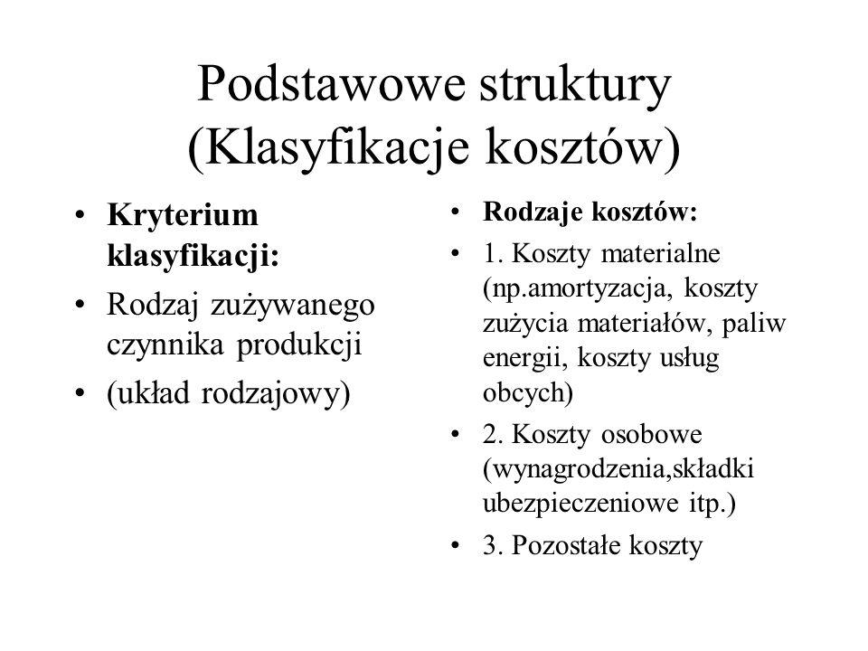 Podstawowe struktury (Klasyfikacje kosztów)