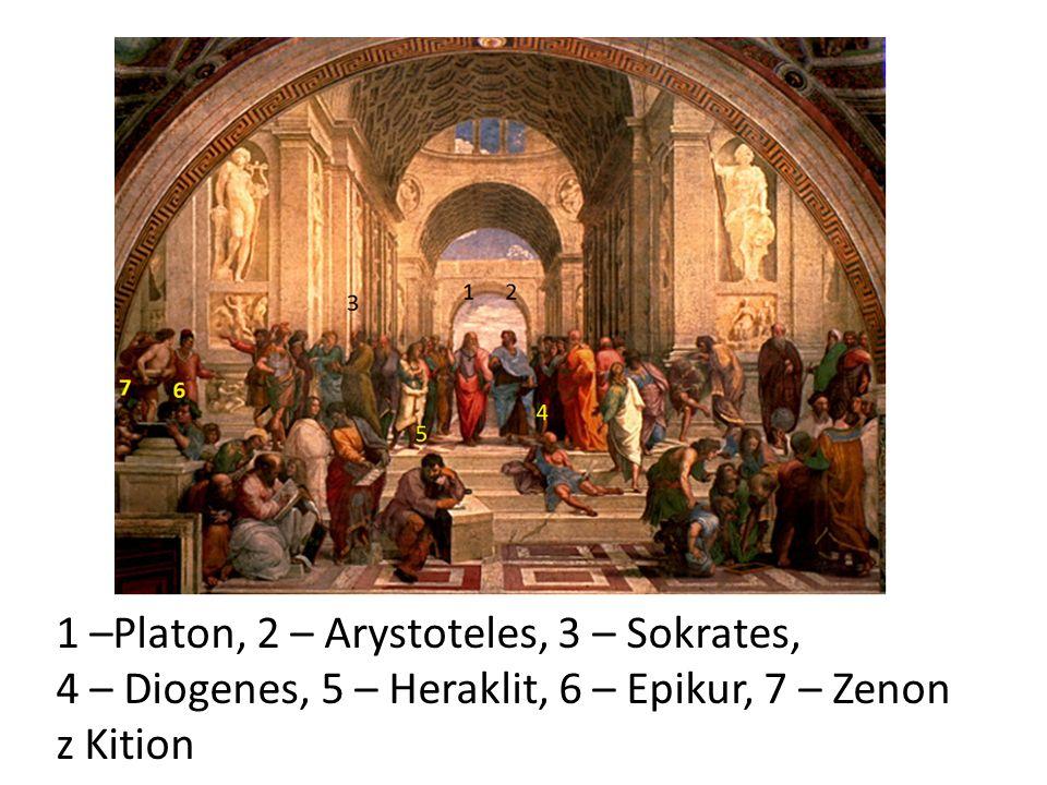 1 –Platon, 2 – Arystoteles, 3 – Sokrates,