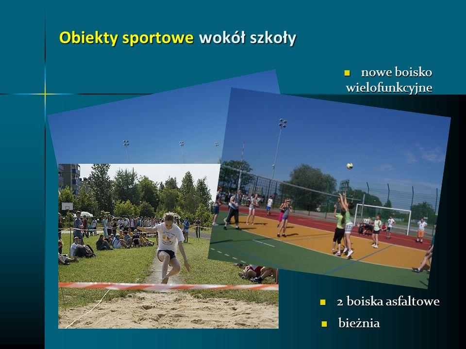 Obiekty sportowe wokół szkoły