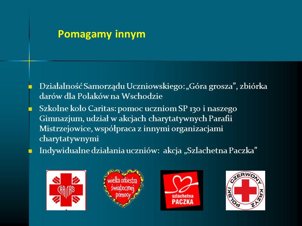 """Pomagamy innym Działalność Samorządu Uczniowskiego: """"Góra grosza , zbiórka darów dla Polaków na Wschodzie."""
