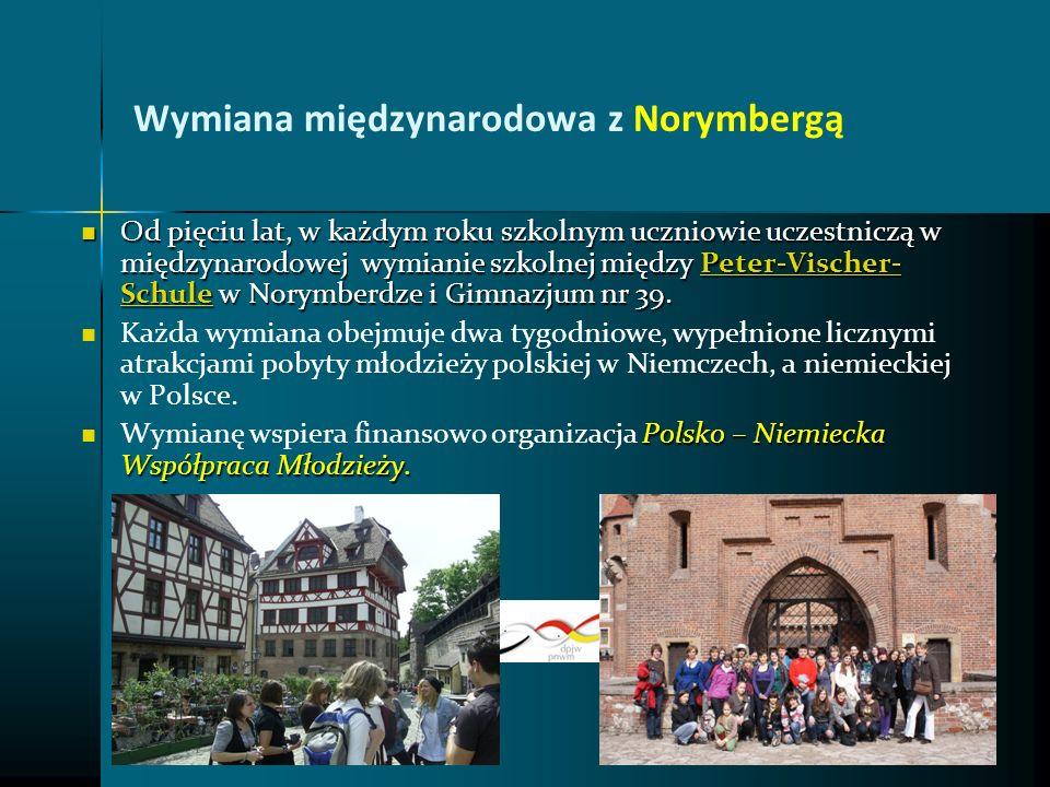 Wymiana międzynarodowa z Norymbergą