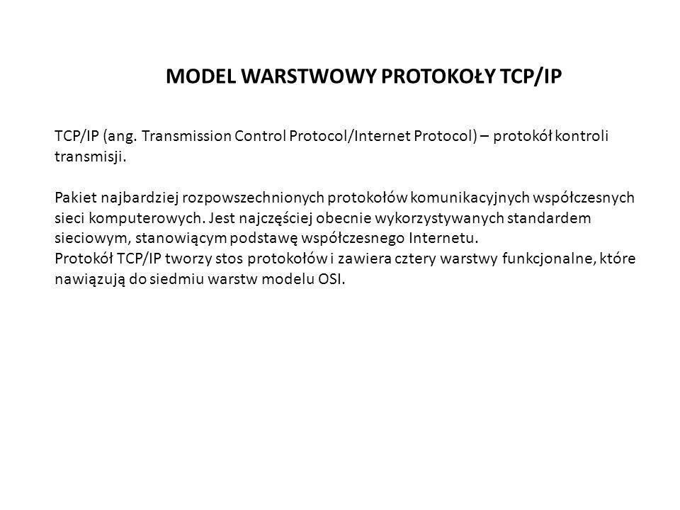 MODEL WARSTWOWY PROTOKOŁY TCP/IP