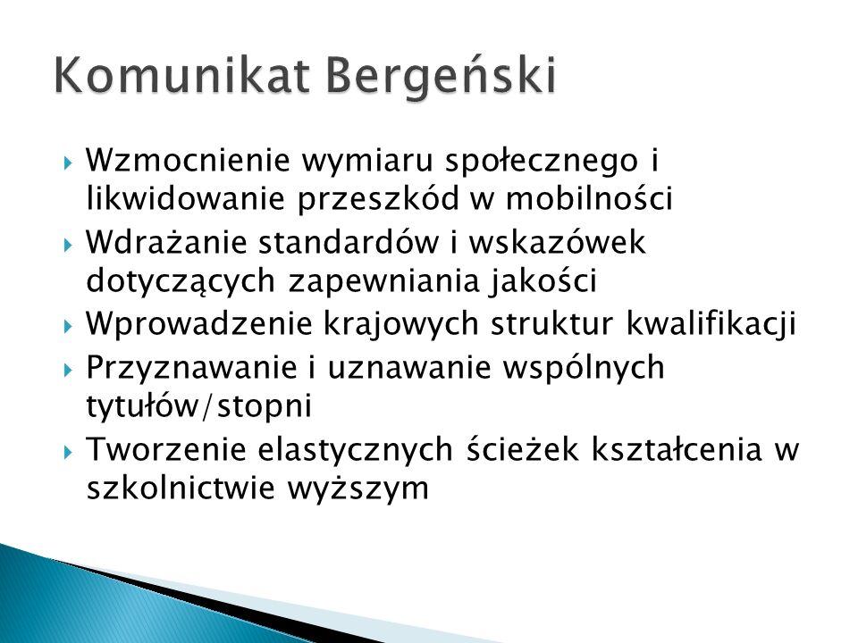 Komunikat Bergeński Wzmocnienie wymiaru społecznego i likwidowanie przeszkód w mobilności.