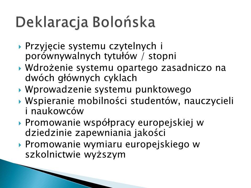 Deklaracja BolońskaPrzyjęcie systemu czytelnych i porównywalnych tytułów / stopni. Wdrożenie systemu opartego zasadniczo na dwóch głównych cyklach.
