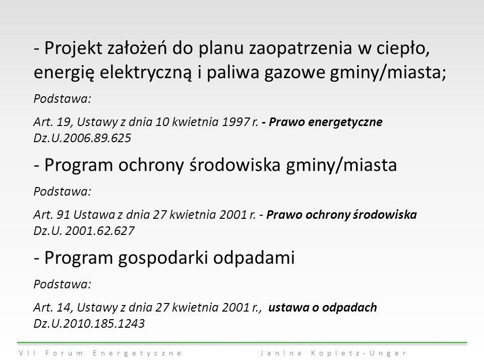 Program ochrony środowiska gminy/miasta