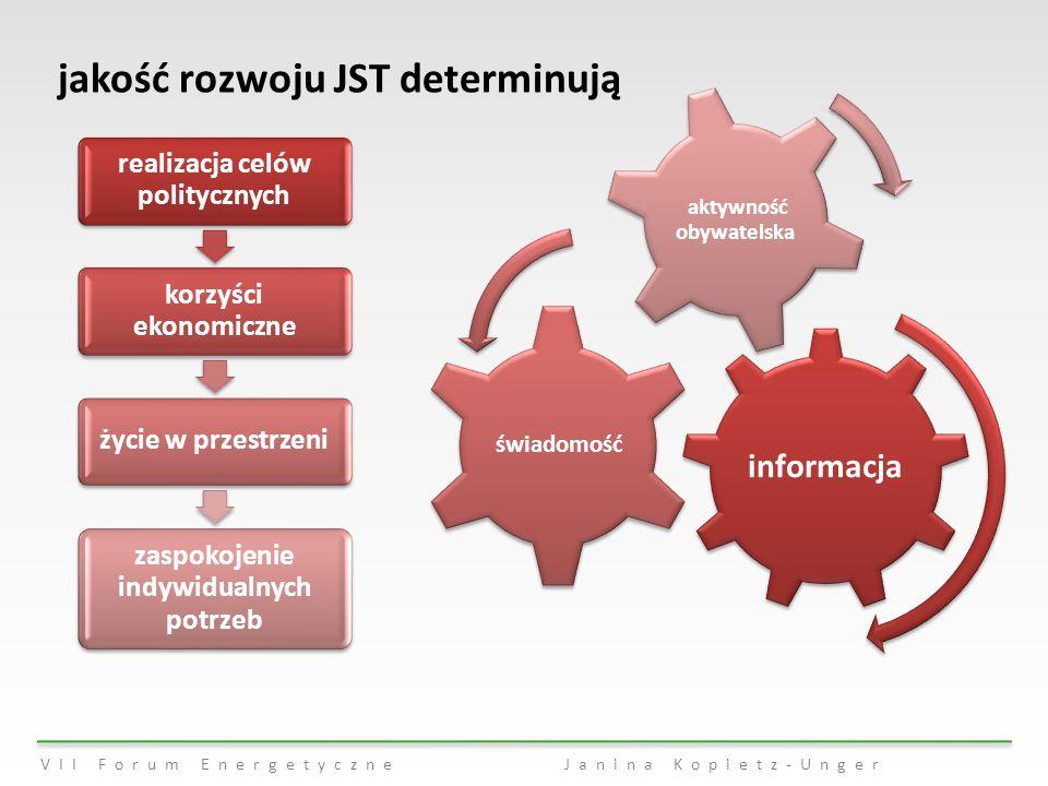 jakość rozwoju JST determinują