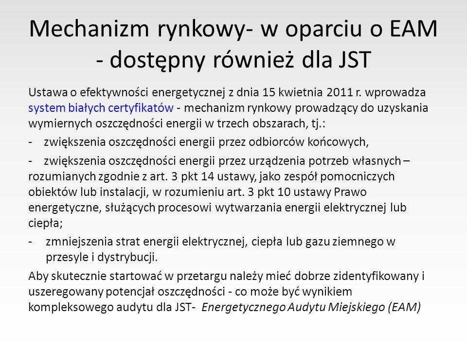 Mechanizm rynkowy- w oparciu o EAM - dostępny również dla JST