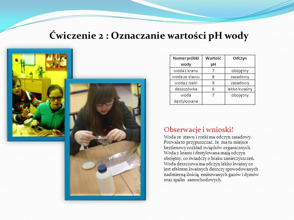 Ćwiczenie 2 : Oznaczanie wartości pH wody
