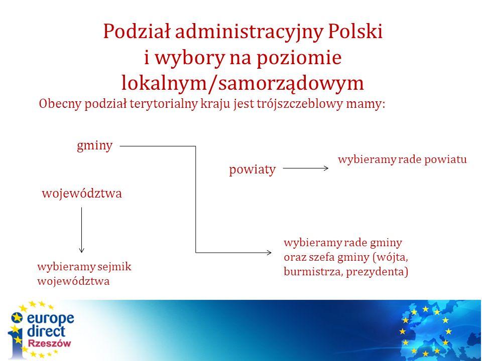 Podział administracyjny Polski i wybory na poziomie lokalnym/samorządowym