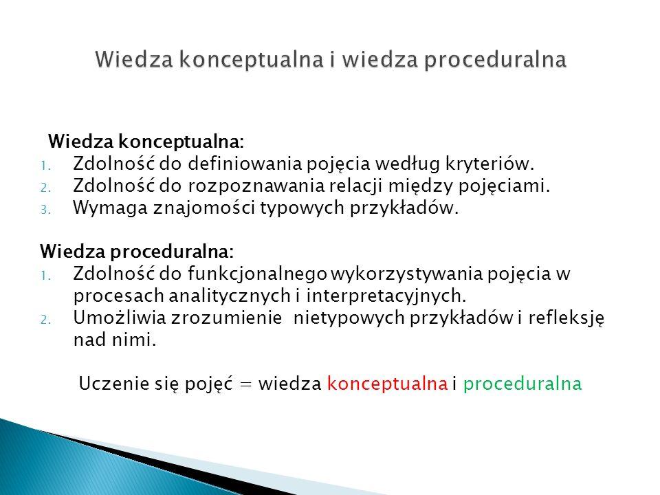 Wiedza konceptualna i wiedza proceduralna