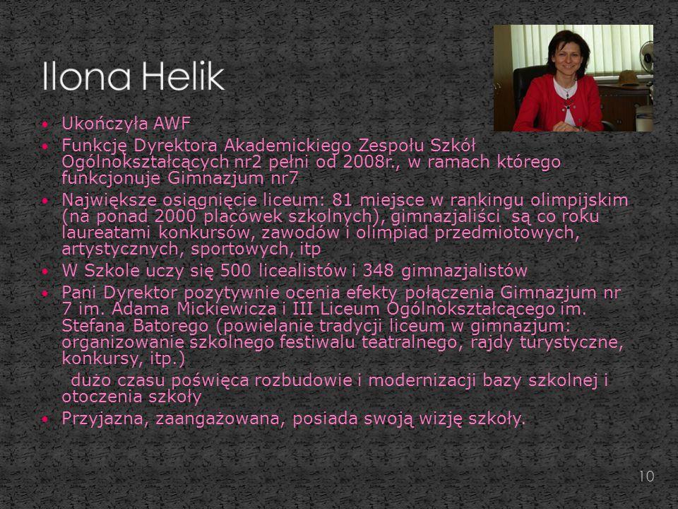 Ilona Helik Ukończyła AWF