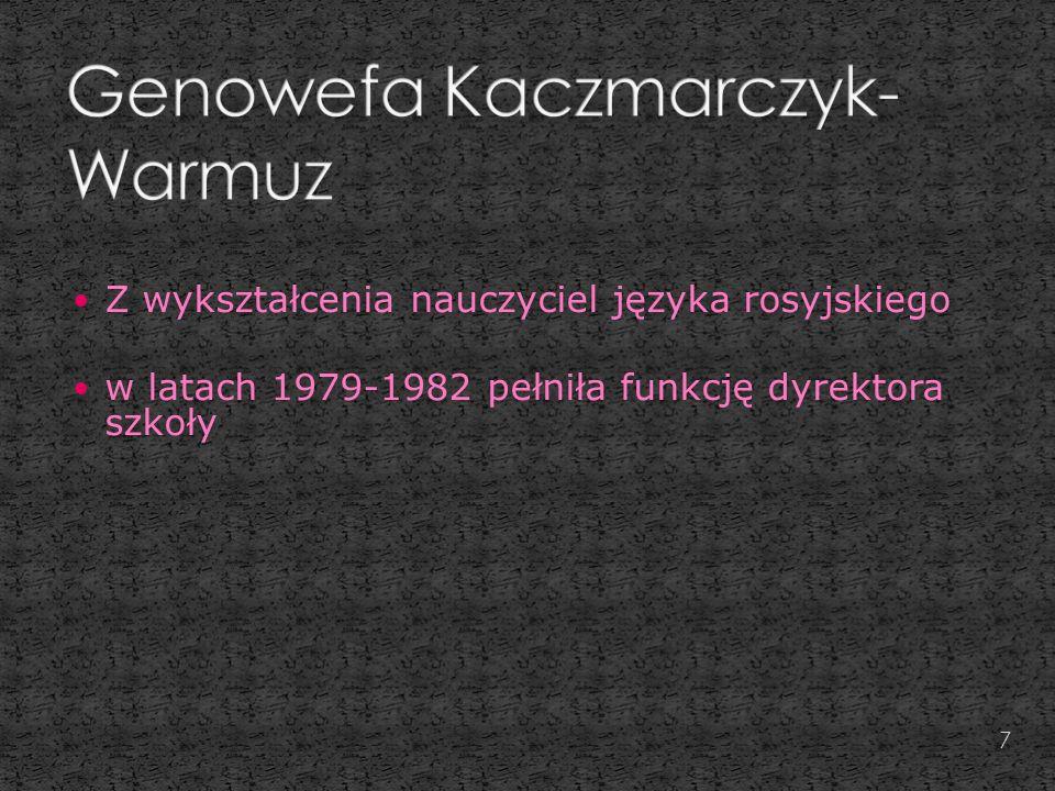 Genowefa Kaczmarczyk- Warmuz