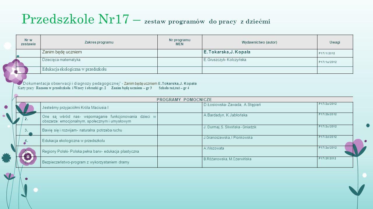 Przedszkole Nr17 – zestaw programów do pracy z dziećmi