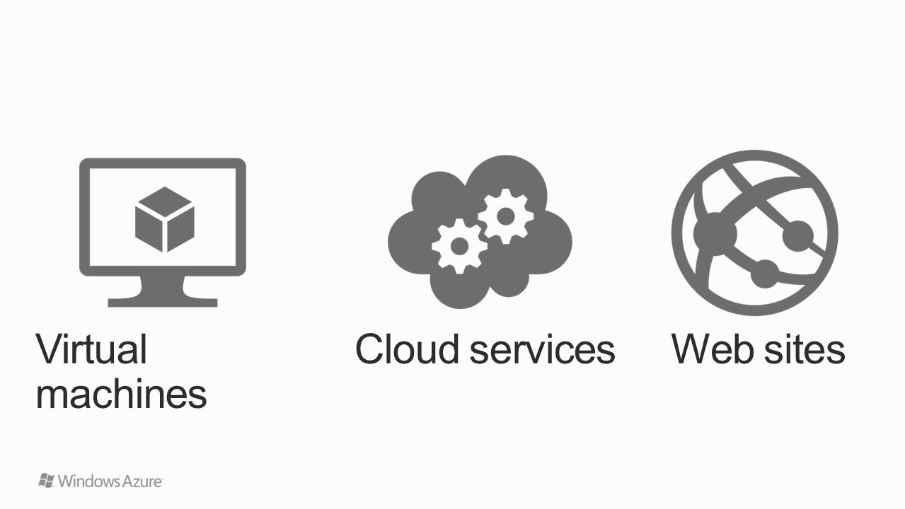 Virtual machines Cloud services Web sites