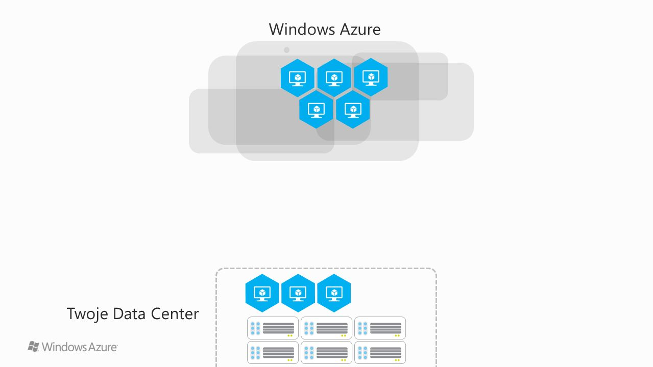 Windows Azure Twoje Data Center