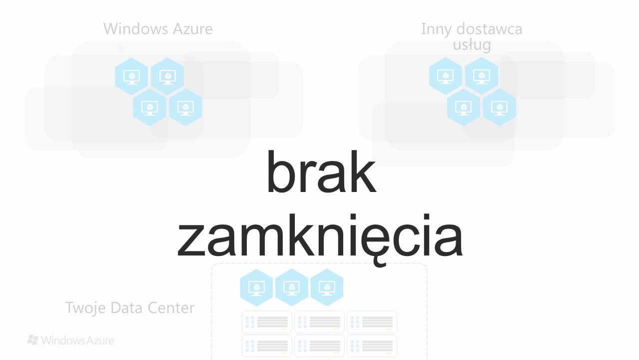 Windows Azure Inny dostawca usług brak zamknięcia Twoje Data Center