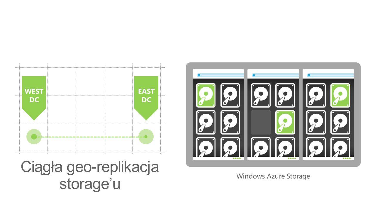 Ciągła geo-replikacja storage'u