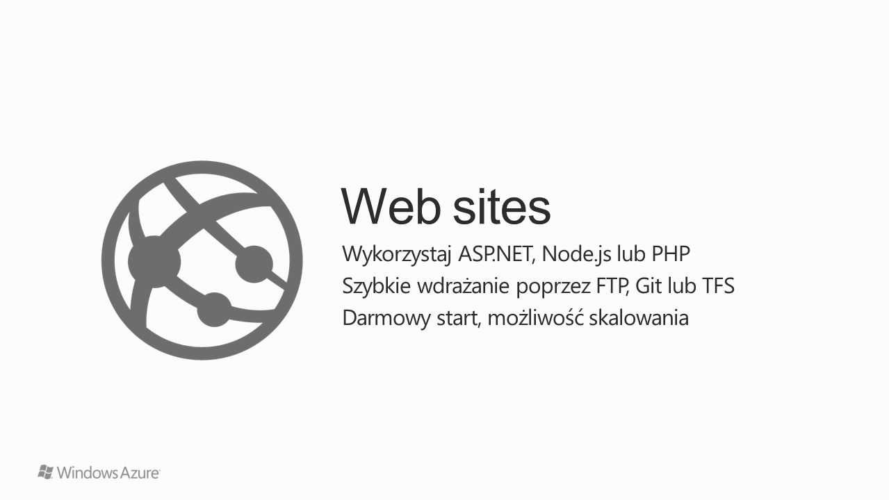 Web sites Wykorzystaj ASP.NET, Node.js lub PHP