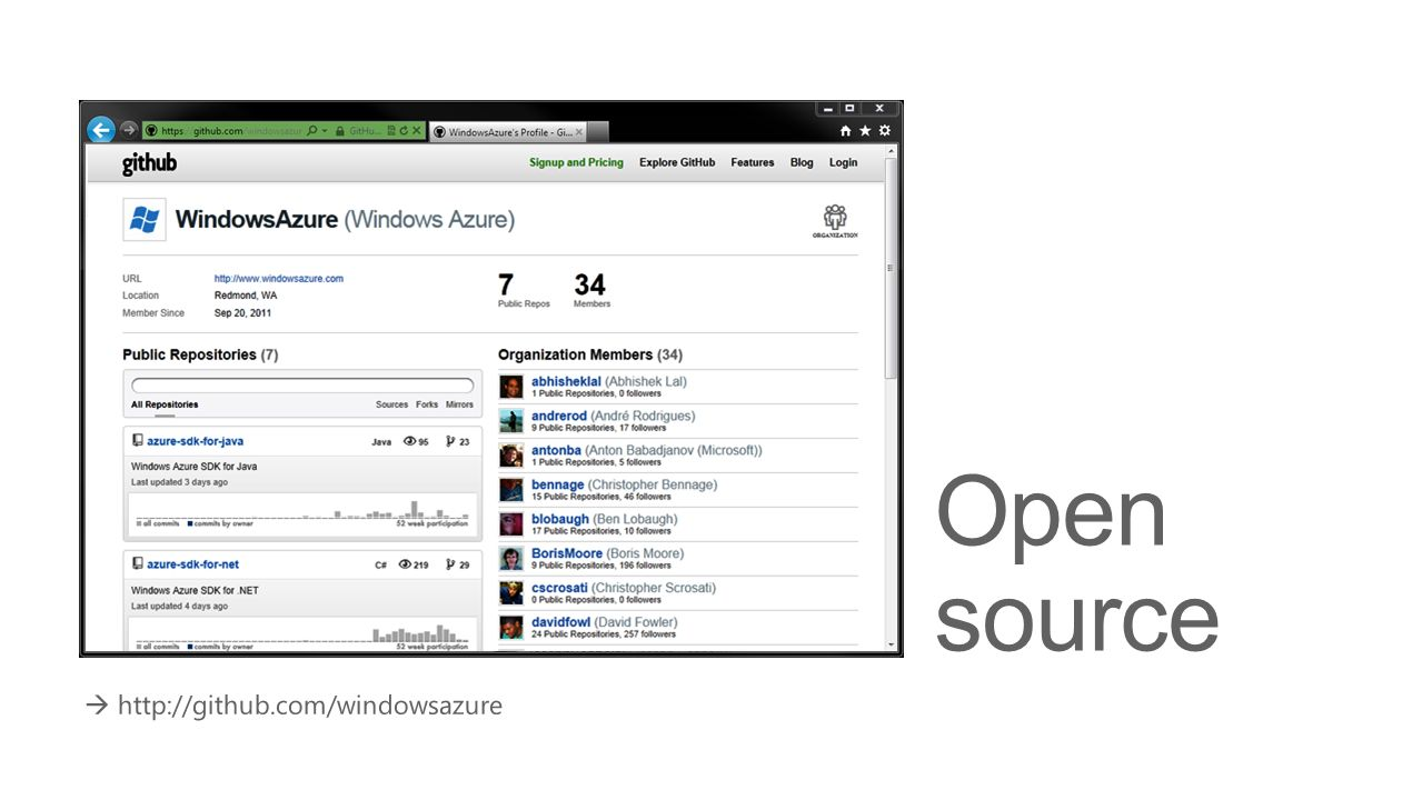 Open source  http://github.com/windowsazure