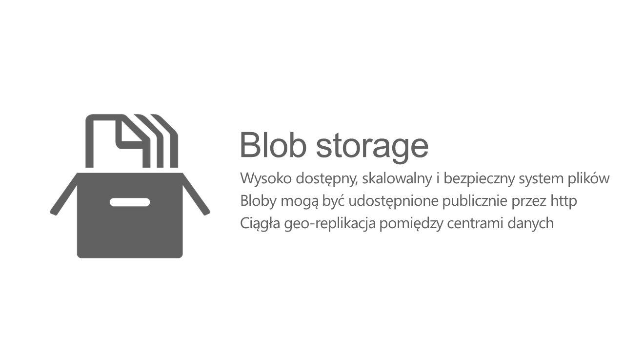 Blob storage Wysoko dostępny, skalowalny i bezpieczny system plików