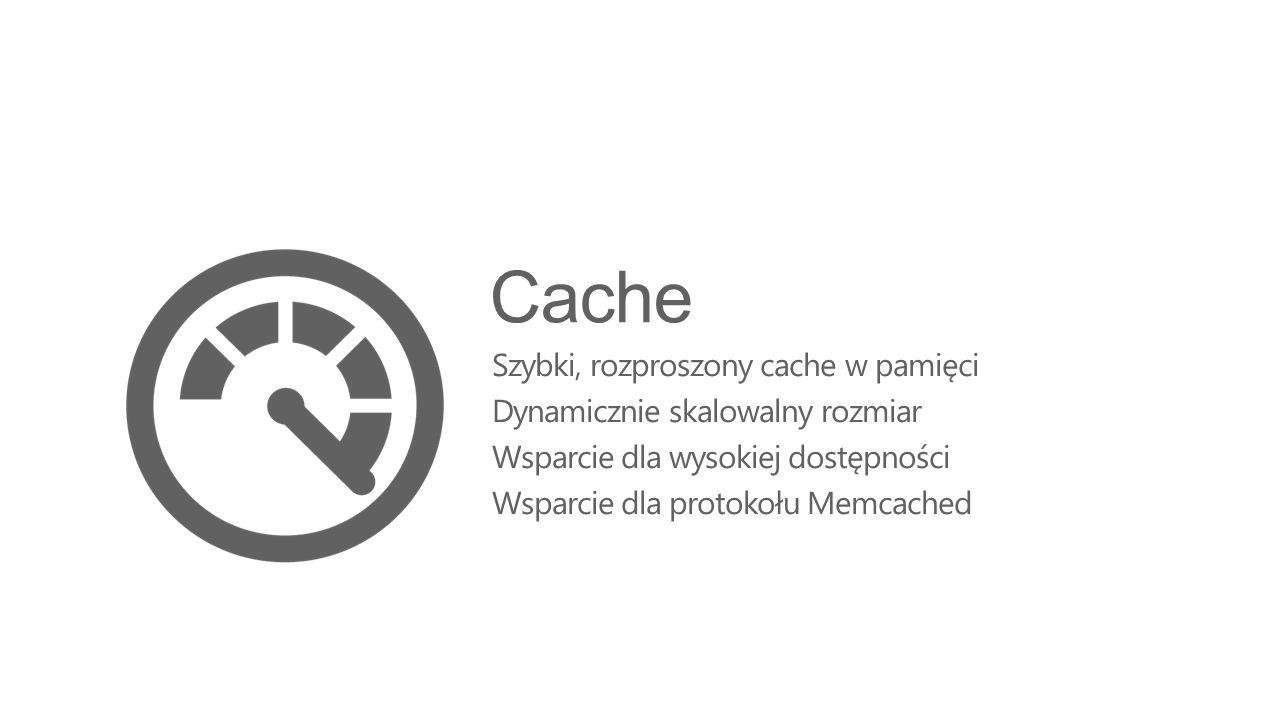 Cache Szybki, rozproszony cache w pamięci