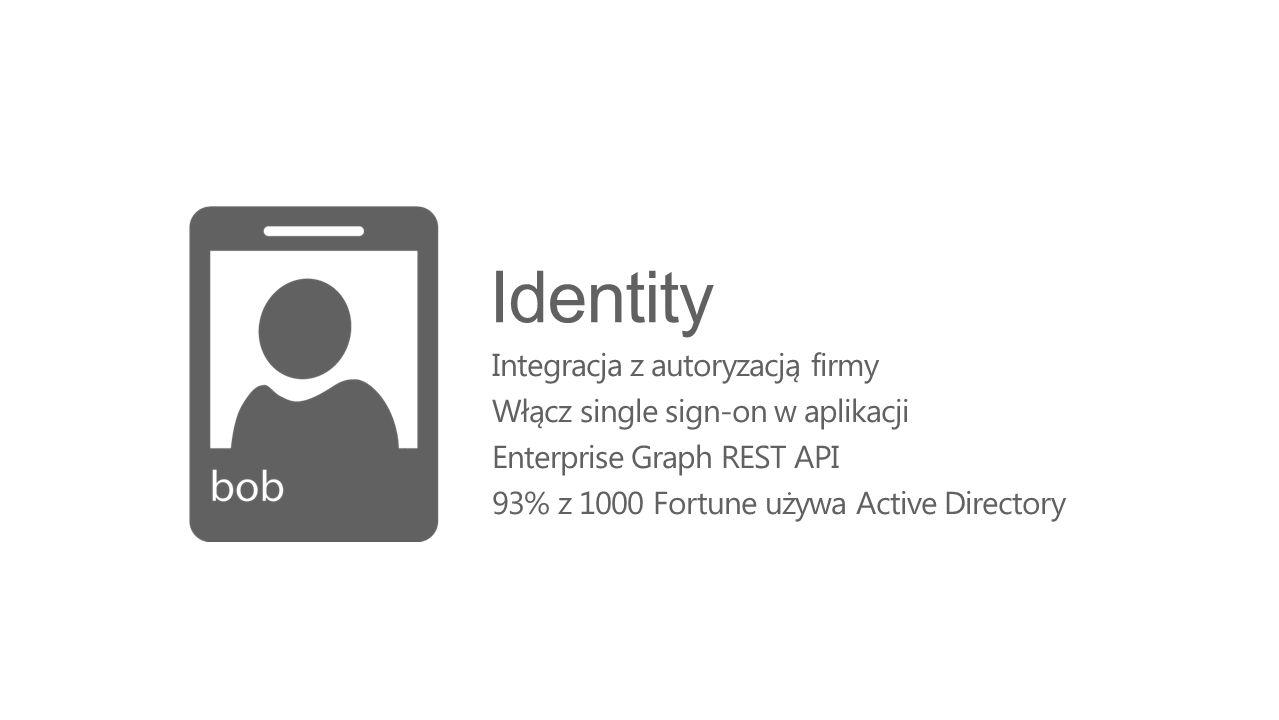 Identity Integracja z autoryzacją firmy