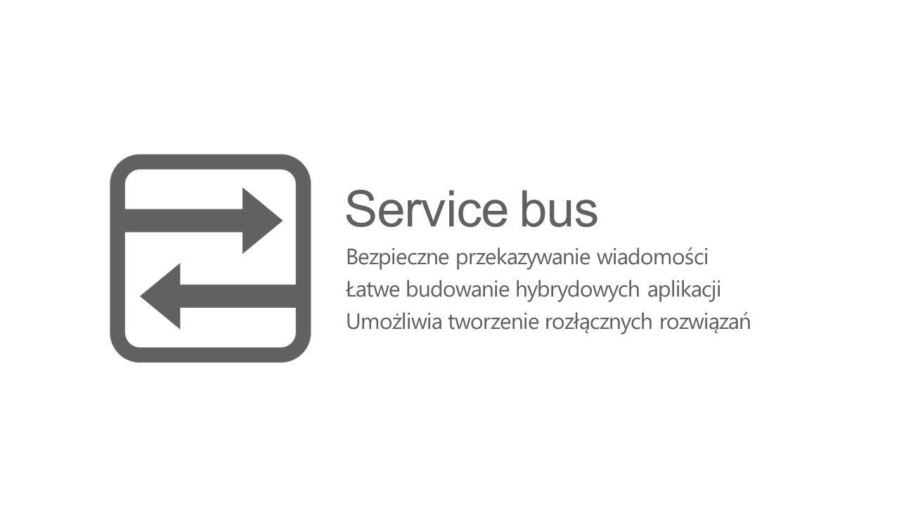 Service bus Bezpieczne przekazywanie wiadomości